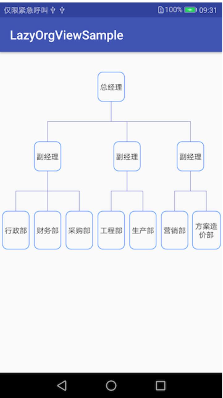 自定义层次组织机构图 LazyOrgView