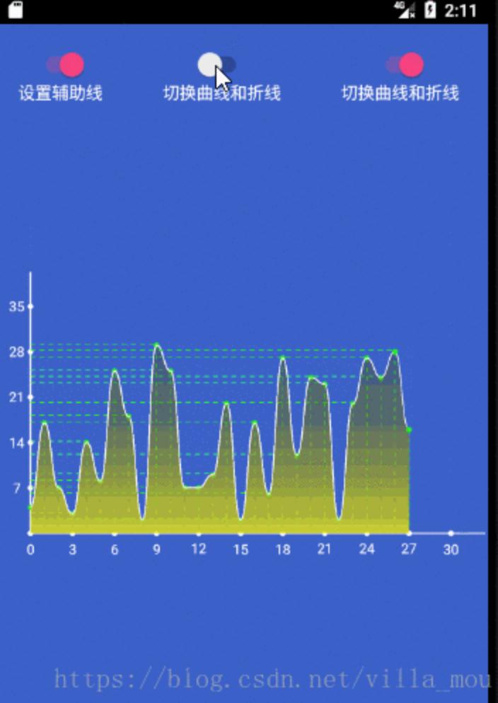 自定义控件之kotlin绘制折线图和曲线图 ChartView